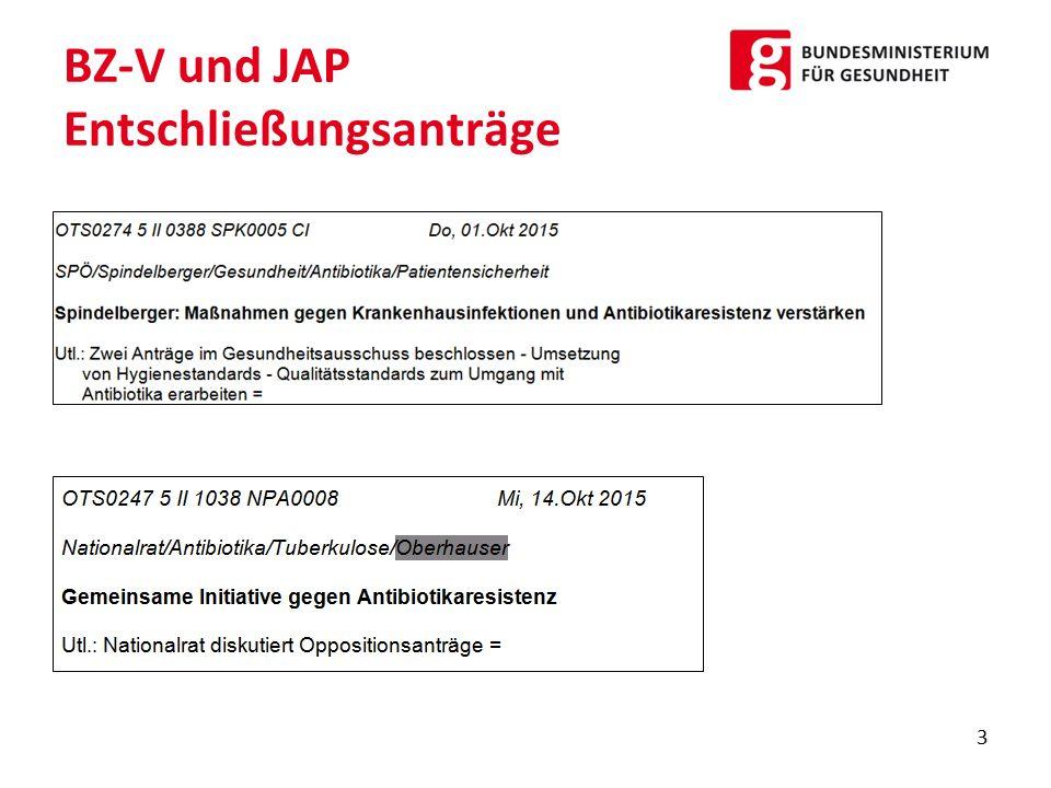 BZ-V und JAP Entschließungsanträge
