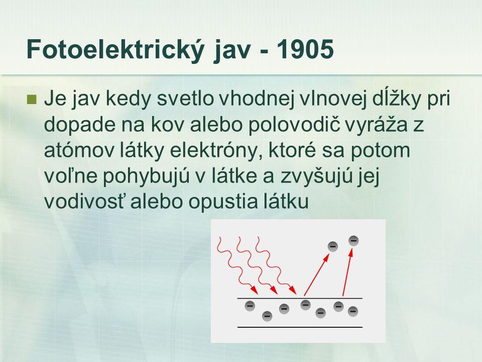 Fotoelektrický jav - 1905