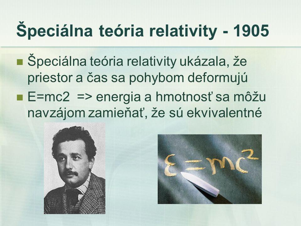 Špeciálna teória relativity - 1905