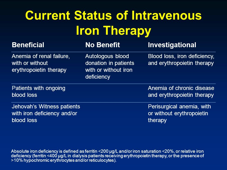 Current Status of Intravenous Iron Therapy