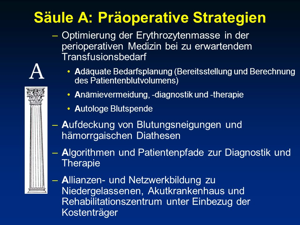 Säule A: Präoperative Strategien