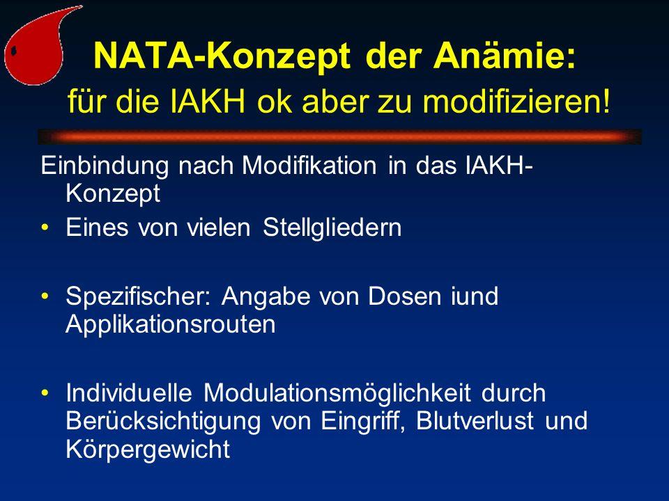 NATA-Konzept der Anämie: für die IAKH ok aber zu modifizieren!