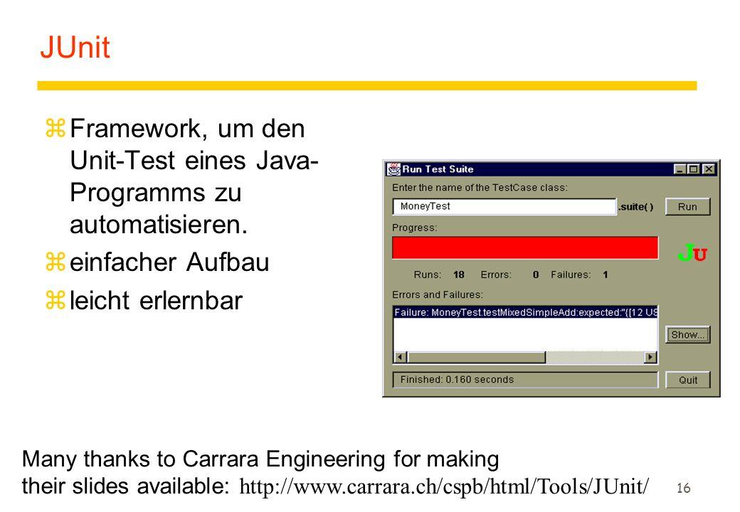 JUnit Framework, um den Unit-Test eines Java-Programms zu automatisieren. einfacher Aufbau. leicht erlernbar.