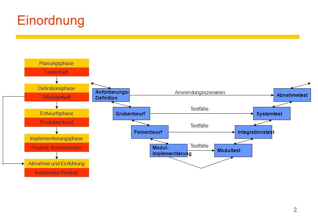 Einordnung Planungsphase Lastenheft Definitionsphase Pflichtenheft