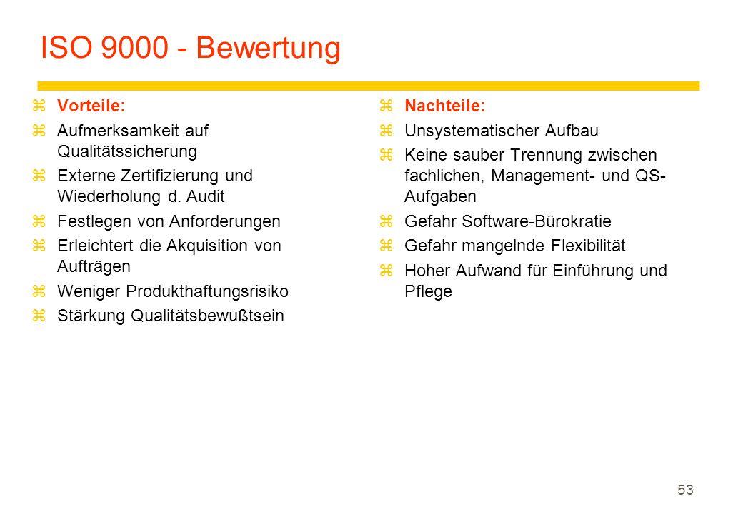 ISO 9000 - Bewertung Vorteile: Aufmerksamkeit auf Qualitätssicherung