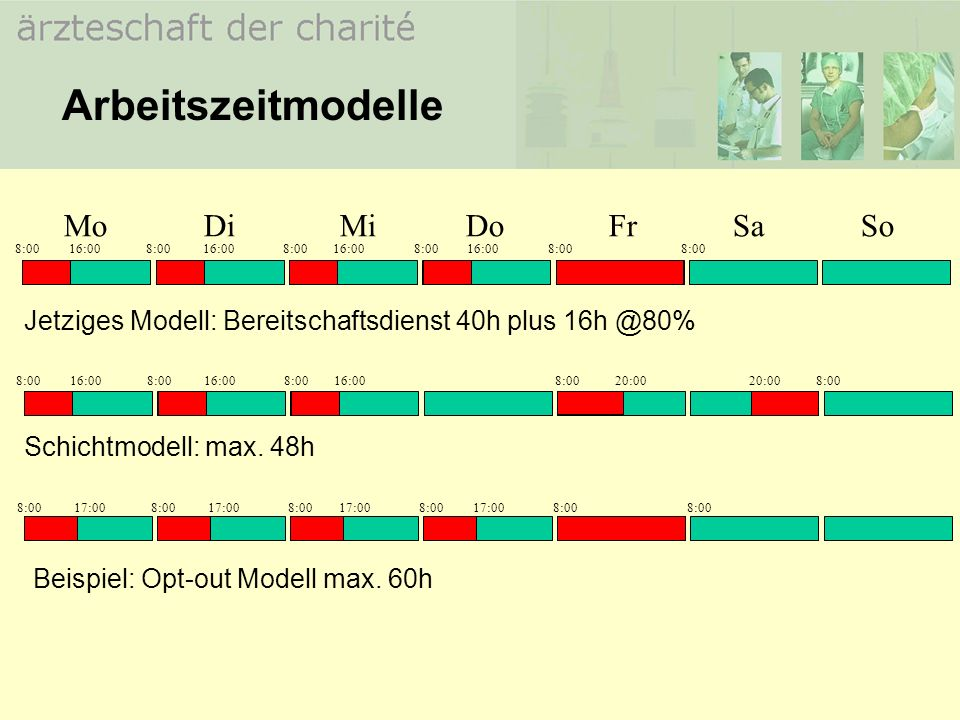 Arbeitszeitmodelle Mo Di Mi Do Fr Sa So
