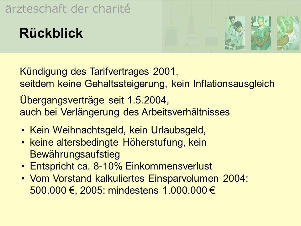 Rückblick Kündigung des Tarifvertrages 2001,