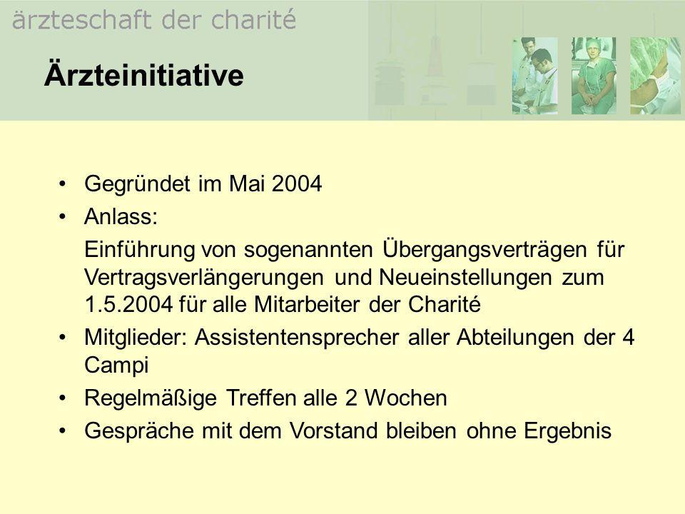 Ärzteinitiative Gegründet im Mai 2004 Anlass: