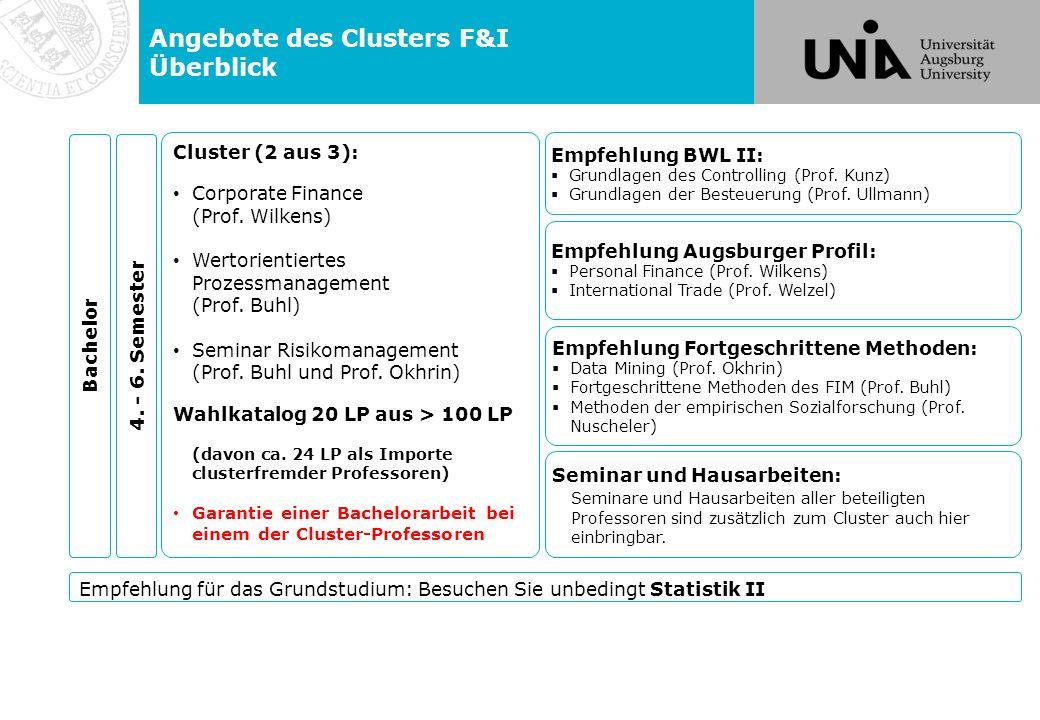 Angebote des Clusters F&I Überblick