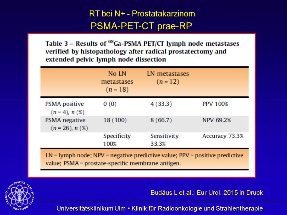 PSMA-PET-CT prae-RP 1735.pdf Budäus L et al.: Eur Urol. 2015 in Druck