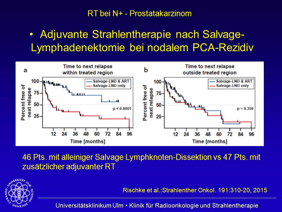 Adjuvante Strahlentherapie nach Salvage-Lymphadenektomie bei nodalem PCA-Rezidiv