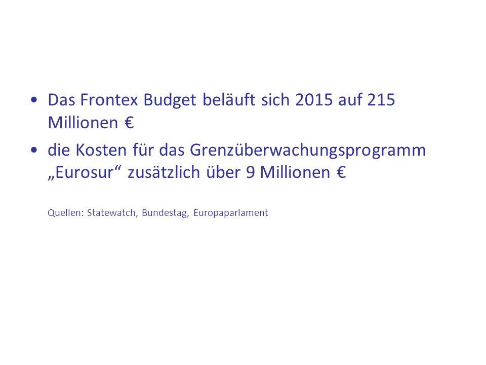 Das Frontex Budget beläuft sich 2015 auf 215 Millionen €