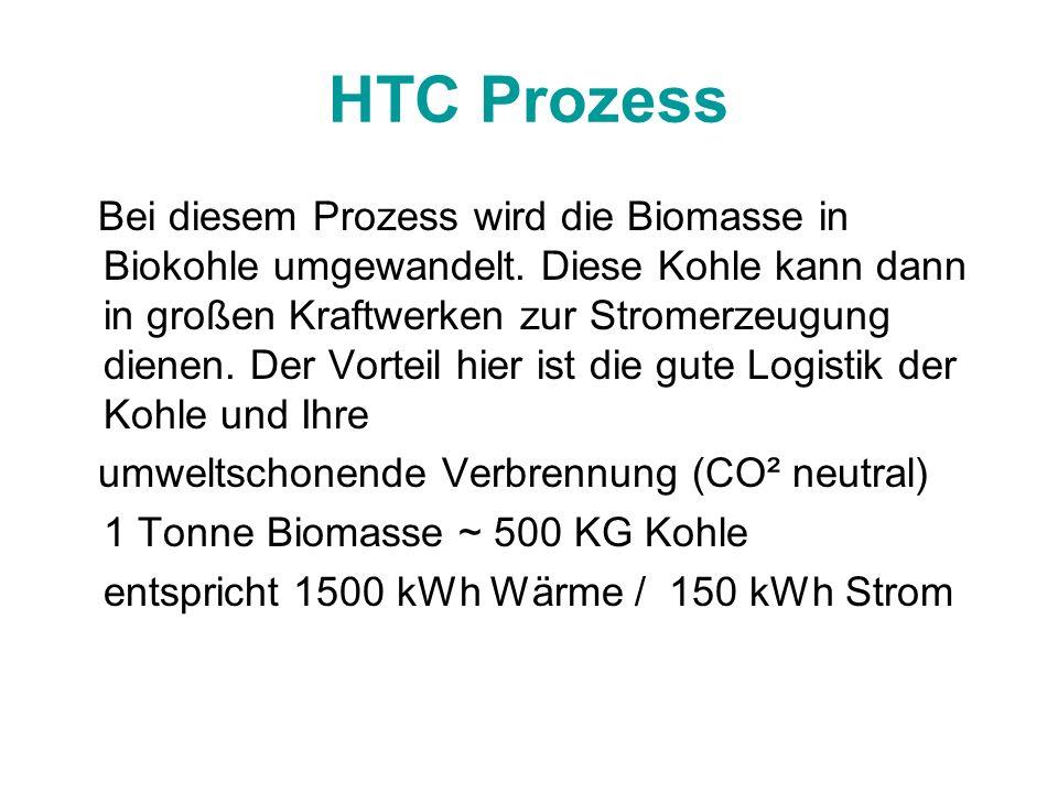 HTC Prozess