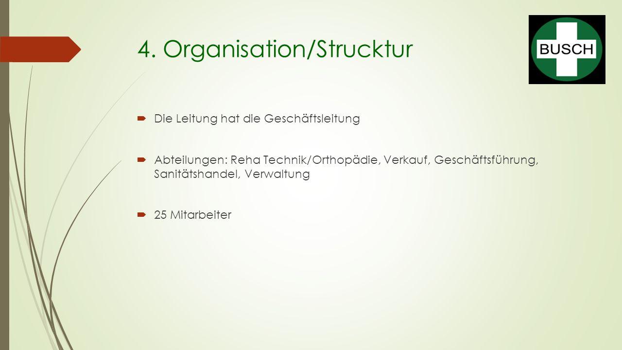4. Organisation/Strucktur