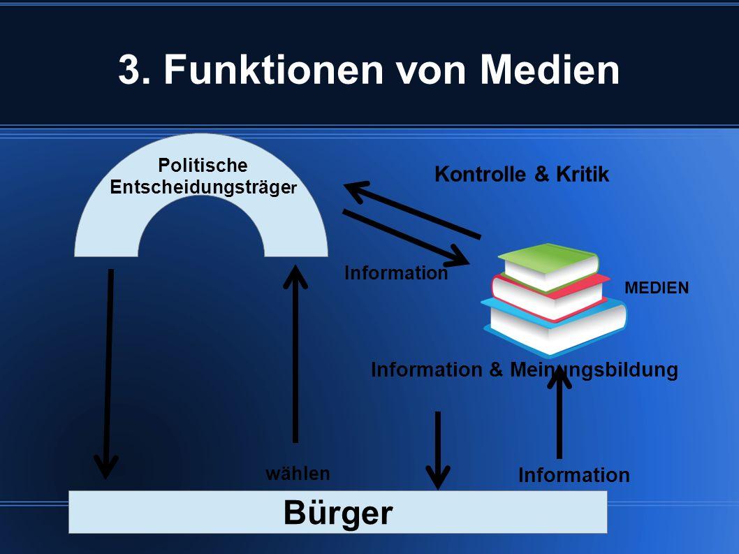 3. Funktionen von Medien Bürger Kontrolle & Kritik