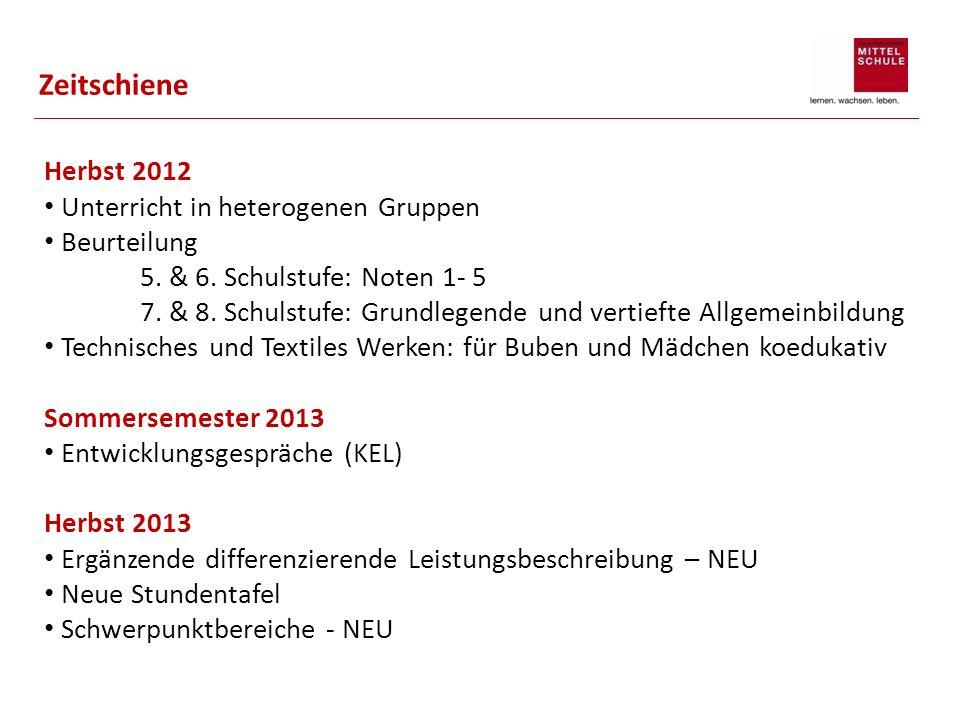 Zeitschiene Herbst 2012 Unterricht in heterogenen Gruppen