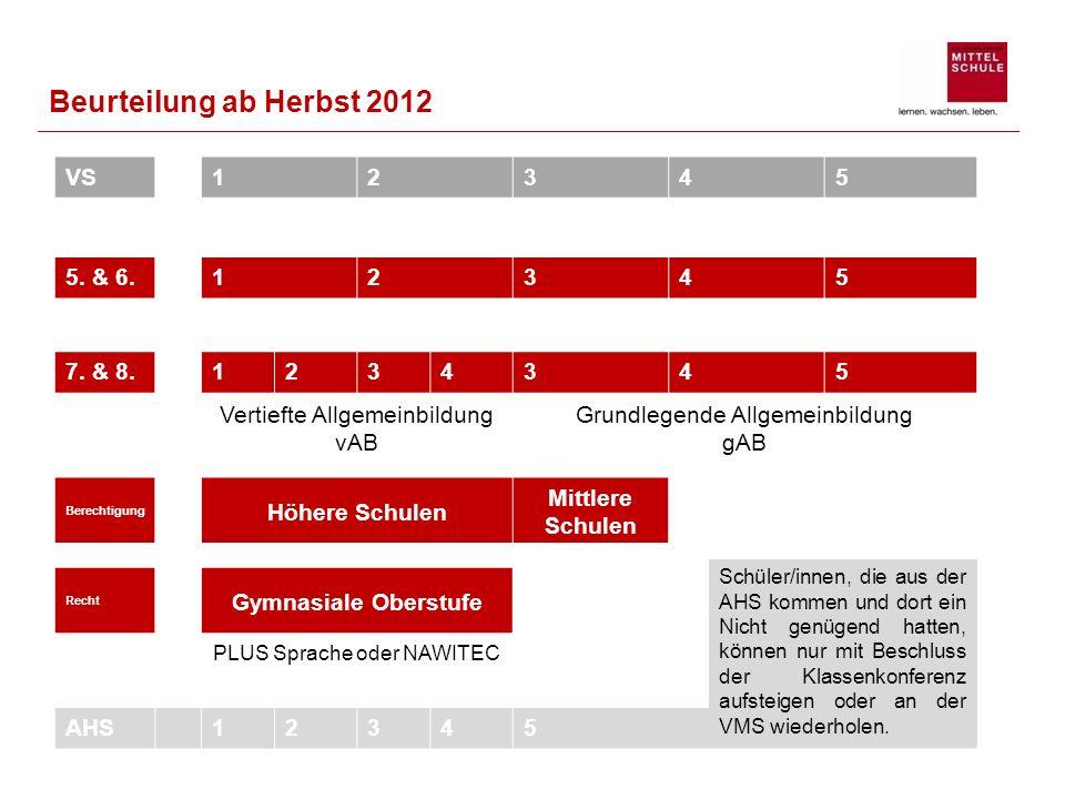 Beurteilung ab Herbst 2012 . VS 1 2 3 4 5 5. & 6. 1 2 3 4 5 7. & 8. 1