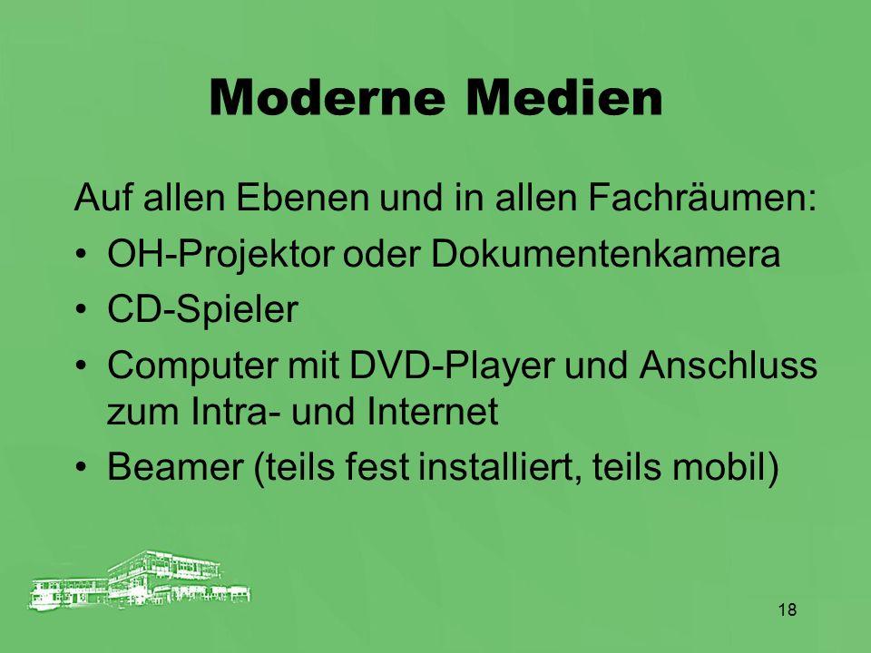 Moderne Medien Auf allen Ebenen und in allen Fachräumen: