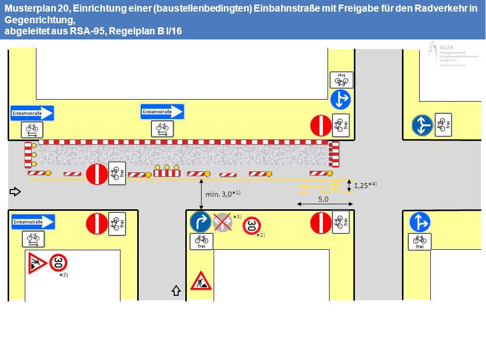 Musterplan 20, Einrichtung einer (baustellenbedingten) Einbahnstraße mit Freigabe für den Radverkehr in Gegenrichtung, abgeleitet aus RSA-95, Regelplan B I/16