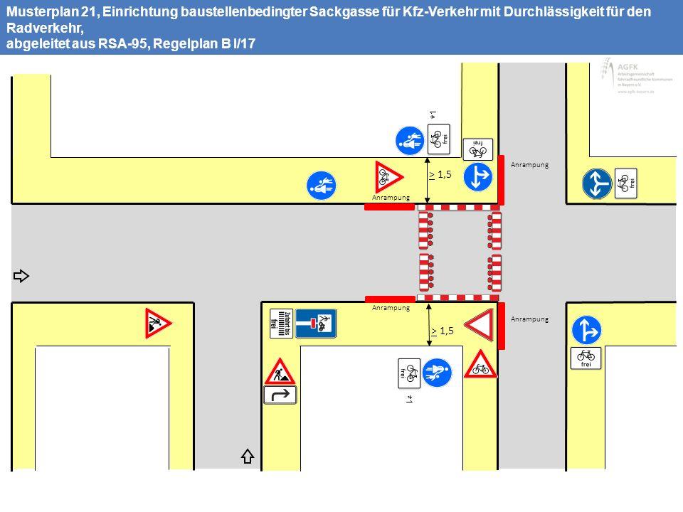 Musterplan 21, Einrichtung baustellenbedingter Sackgasse für Kfz-Verkehr mit Durchlässigkeit für den Radverkehr, abgeleitet aus RSA-95, Regelplan B I/17