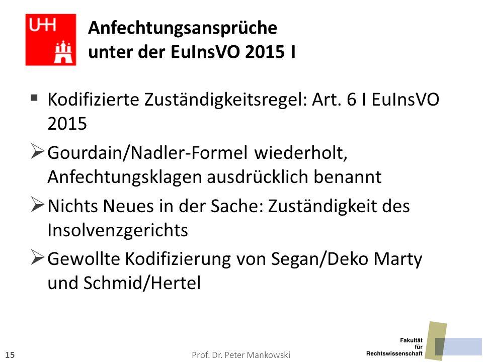 Anfechtungsansprüche unter der EuInsVO 2015 I