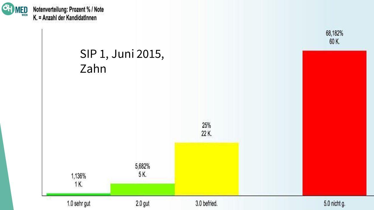 SIP 1, Juni 2015, Zahn