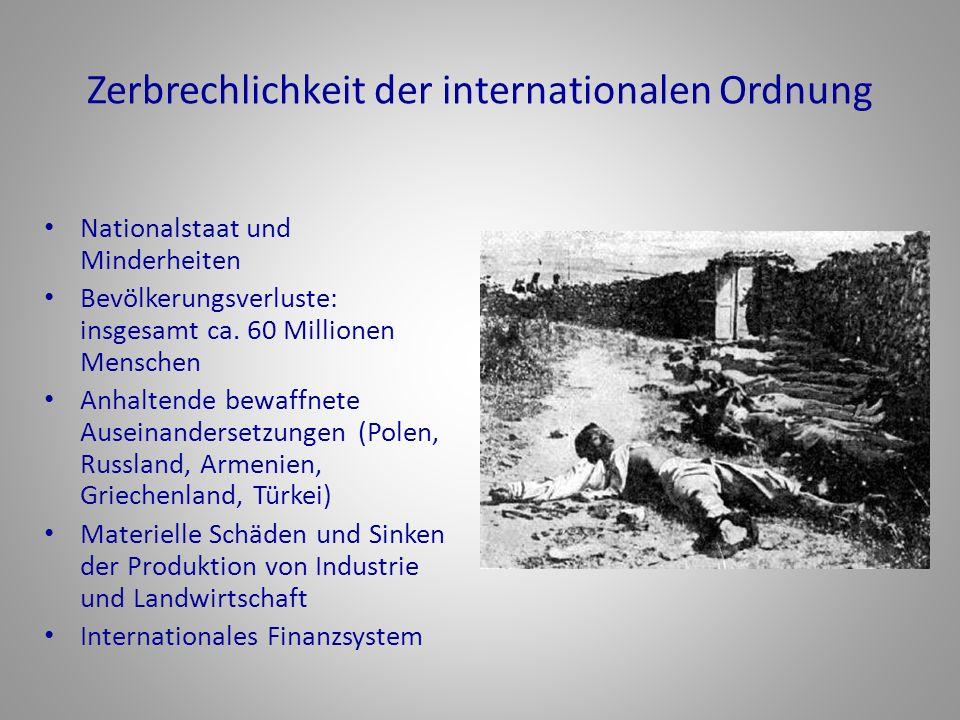 Zerbrechlichkeit der internationalen Ordnung