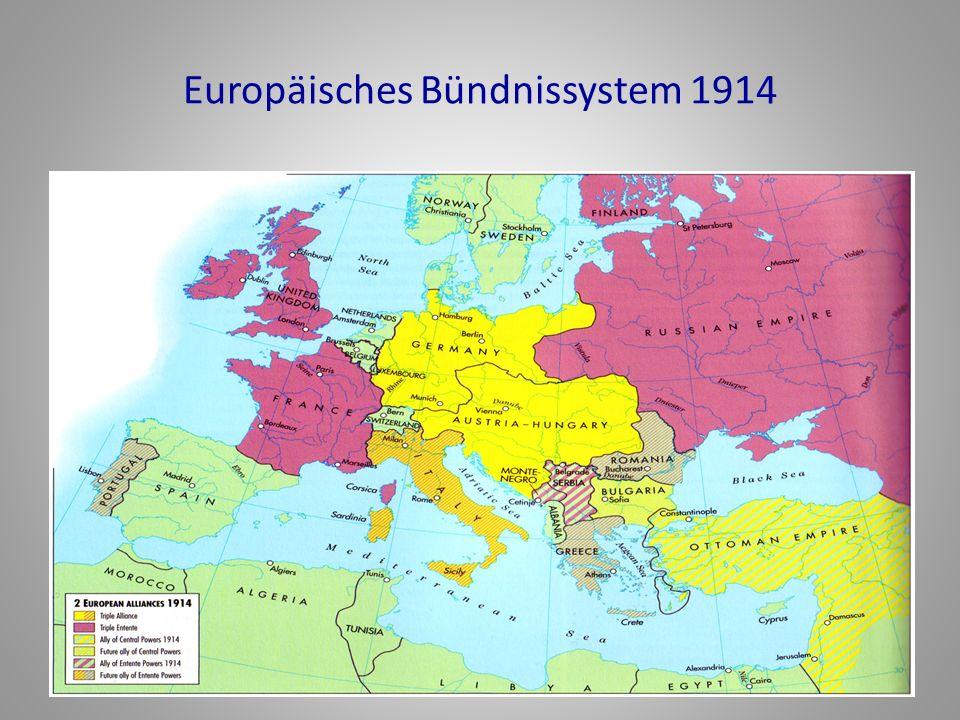 Europäisches Bündnissystem 1914