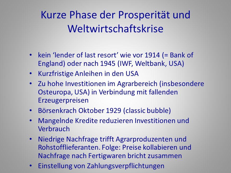Kurze Phase der Prosperität und Weltwirtschaftskrise