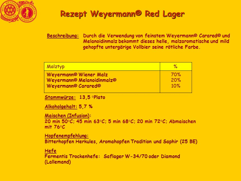 Rezept Weyermann® Red Lager
