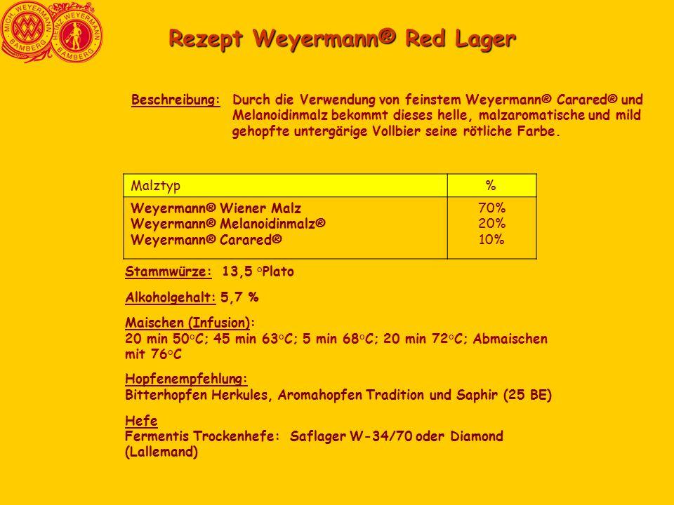 Rezept Weyermann® Red Lager