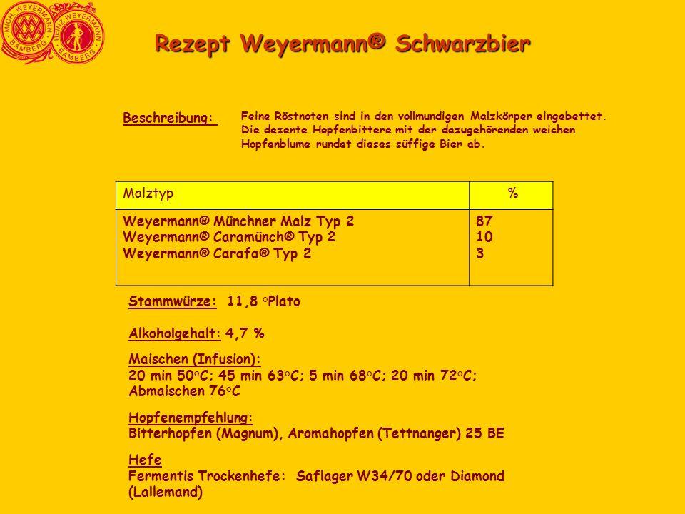Rezept Weyermann® Schwarzbier