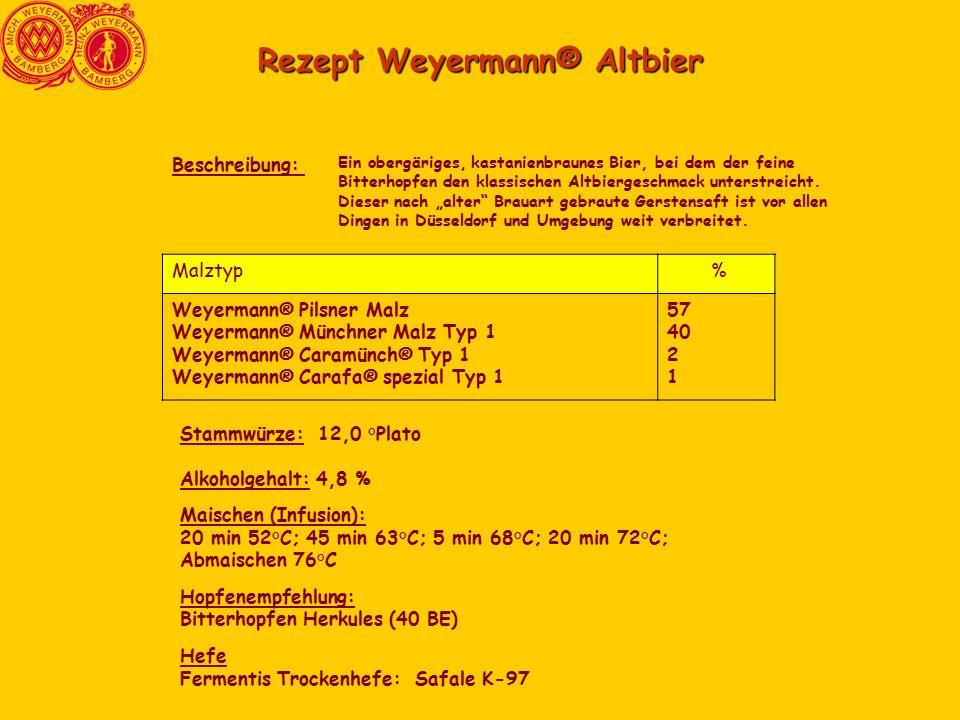 Rezept Weyermann® Altbier