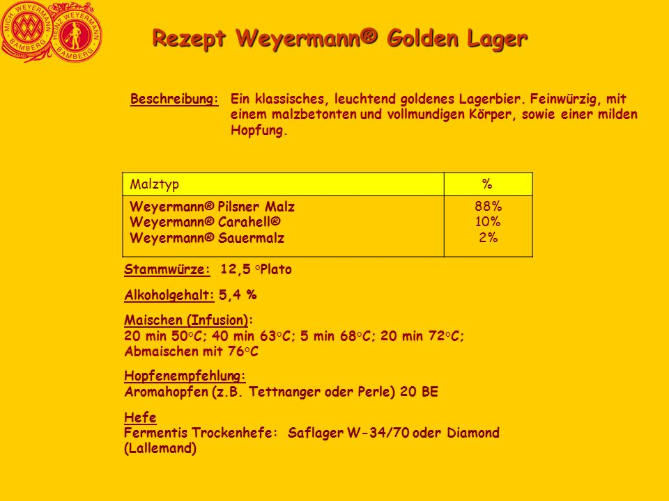 Rezept Weyermann® Golden Lager