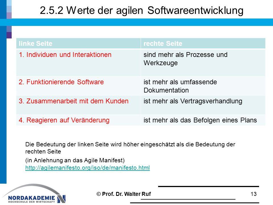 2.5.2 Werte der agilen Softwareentwicklung