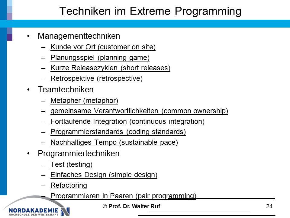 Techniken im Extreme Programming