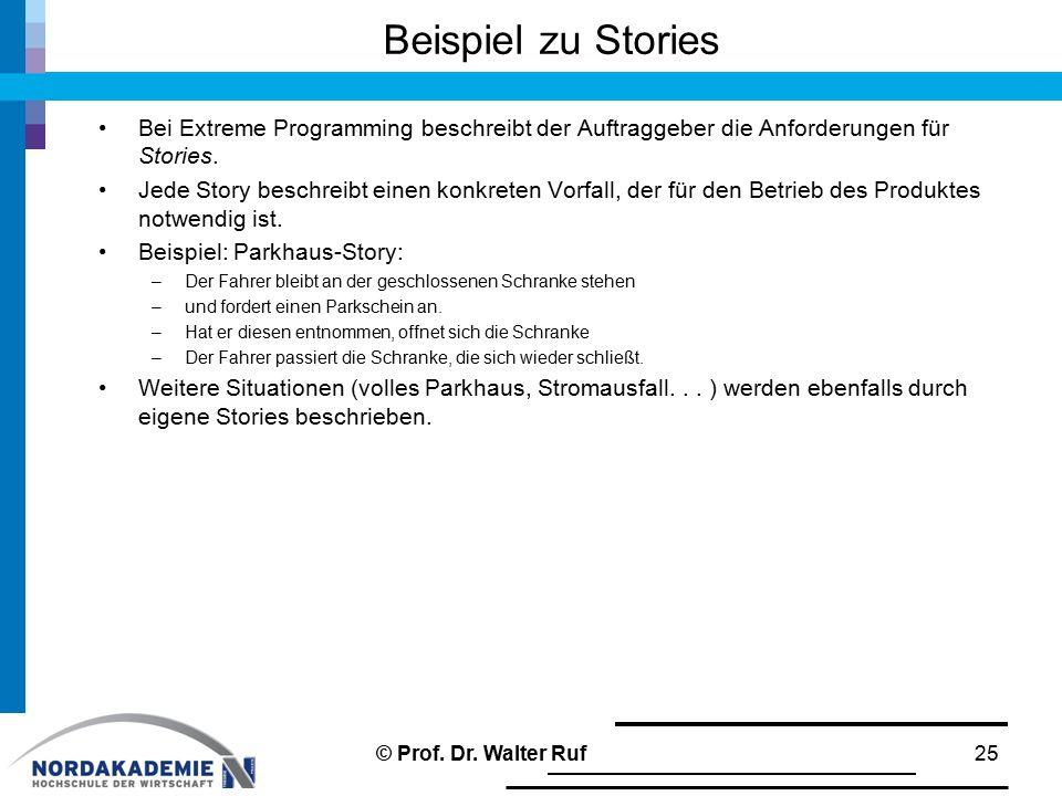 Beispiel zu Stories Bei Extreme Programming beschreibt der Auftraggeber die Anforderungen für Stories.
