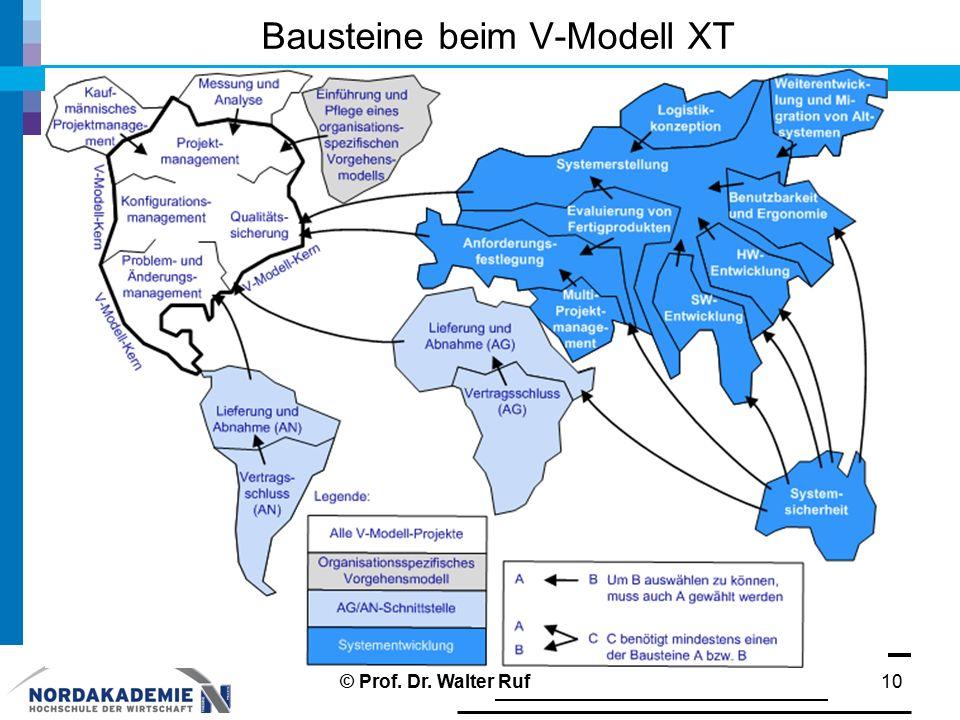 Bausteine beim V-Modell XT