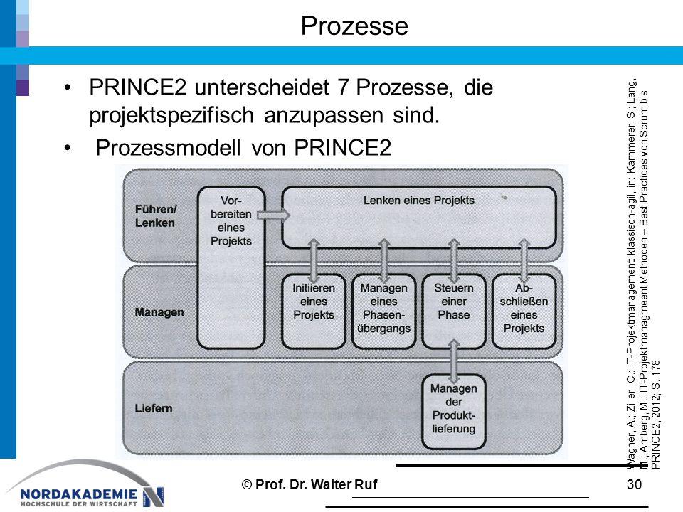 Prozesse PRINCE2 unterscheidet 7 Prozesse, die projektspezifisch anzupassen sind. Prozessmodell von PRINCE2.