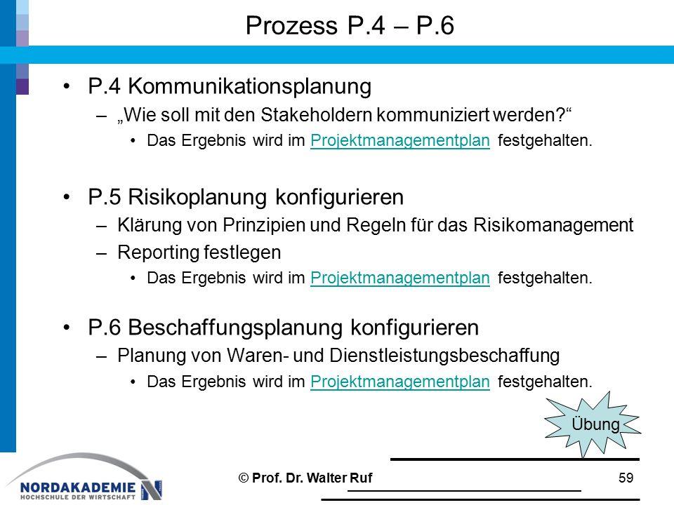 Prozess P.4 – P.6 P.4 Kommunikationsplanung