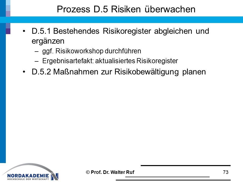 Prozess D.5 Risiken überwachen