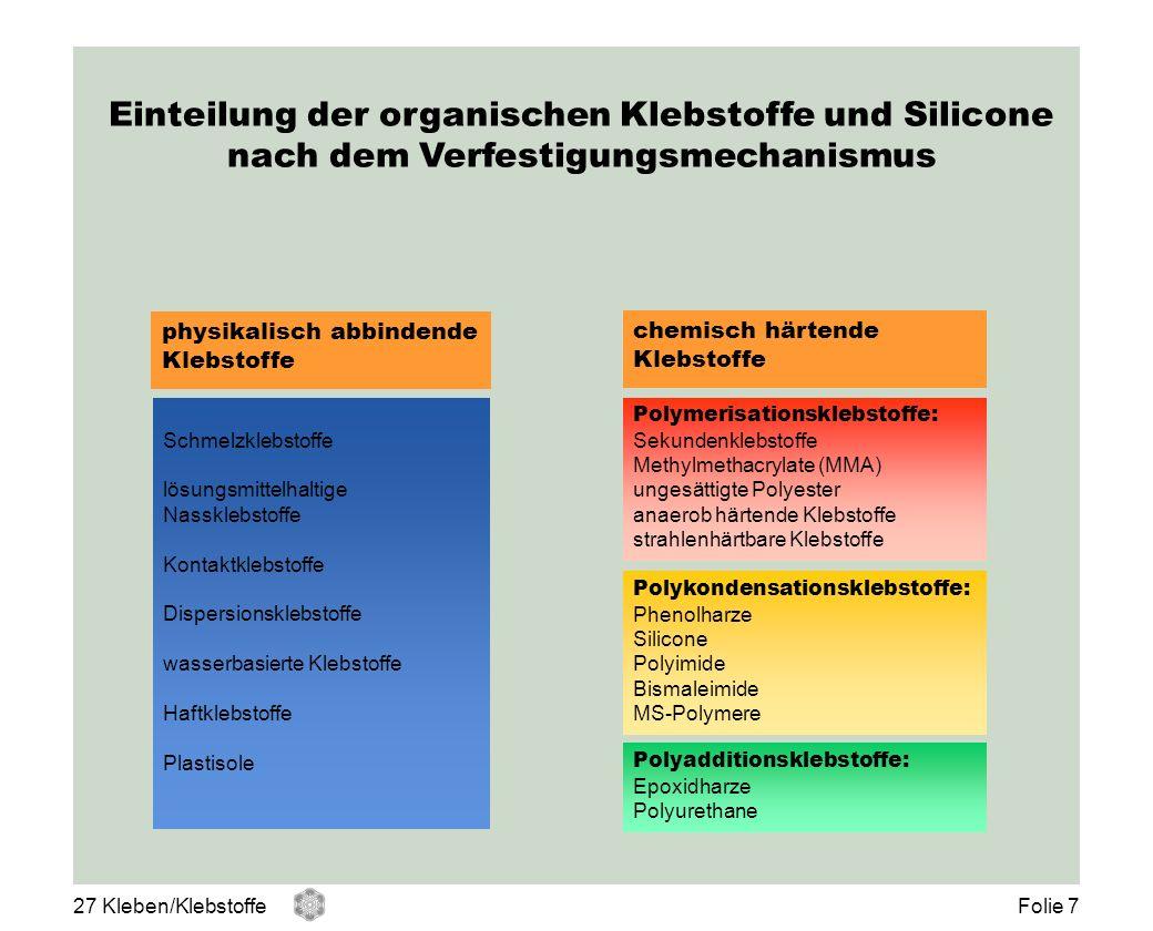 Einteilung der organischen Klebstoffe und Silicone