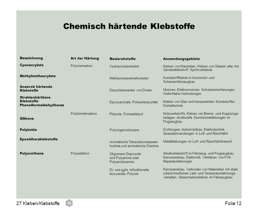 Chemisch härtende Klebstoffe