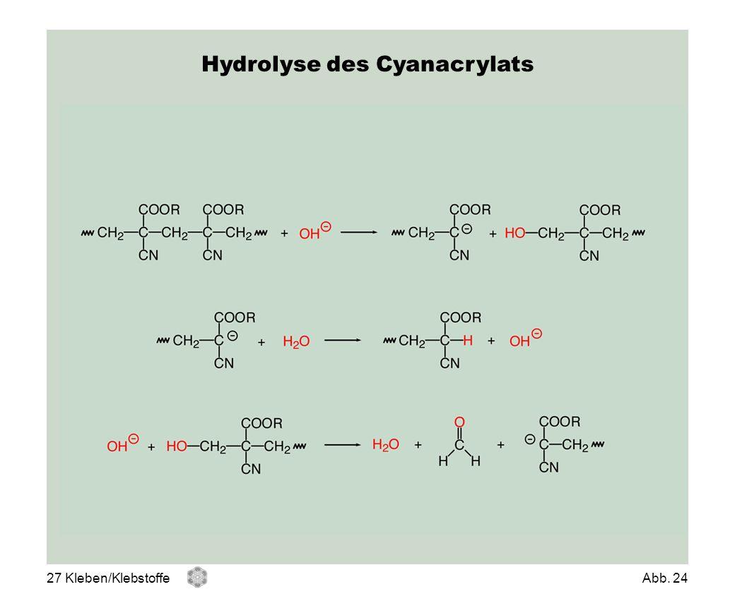 Hydrolyse des Cyanacrylats