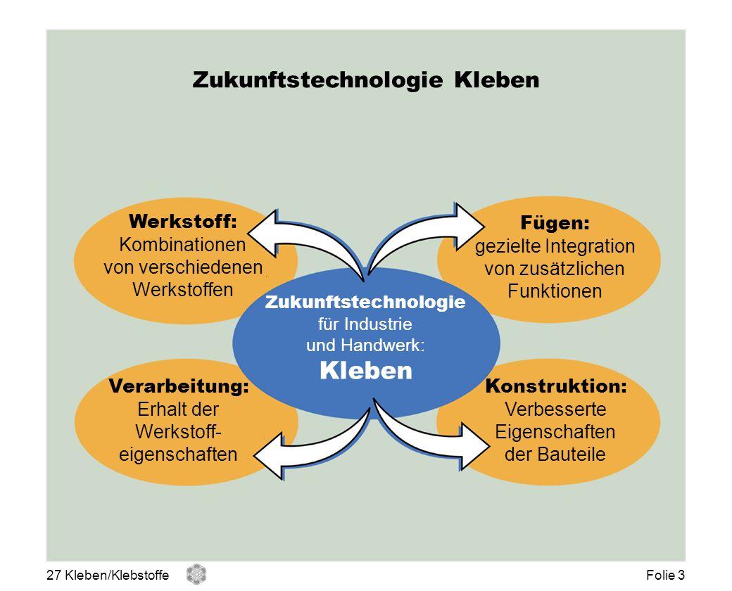 Zukunftstechnologie Kleben