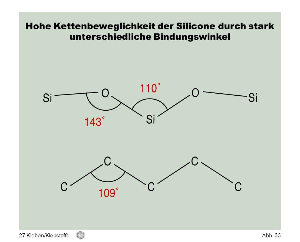 Hohe Kettenbeweglichkeit der Silicone durch stark