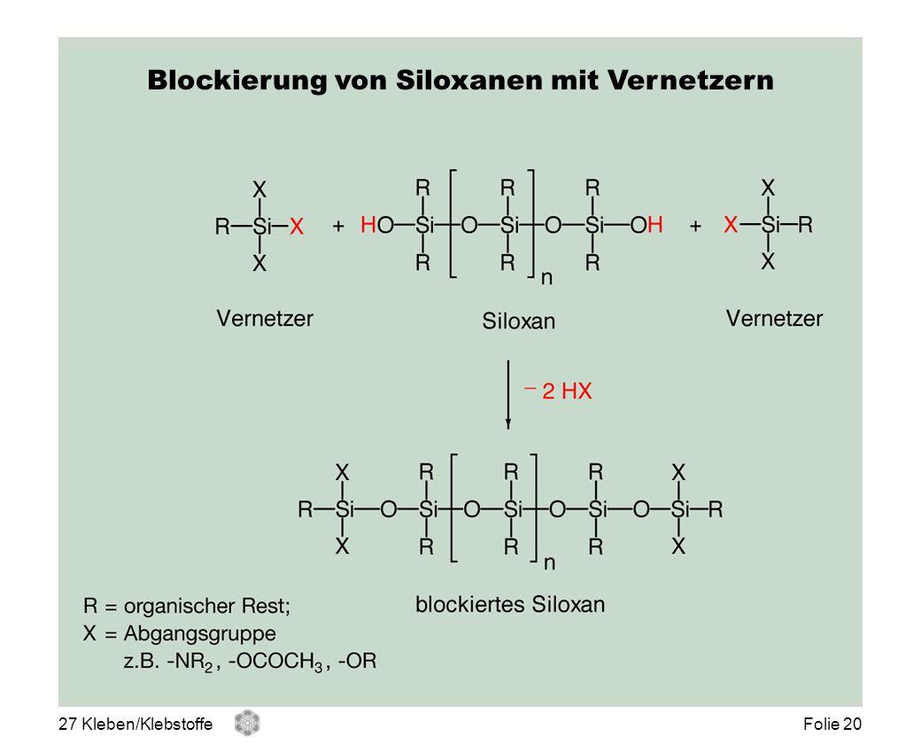 Blockierung von Siloxanen mit Vernetzern