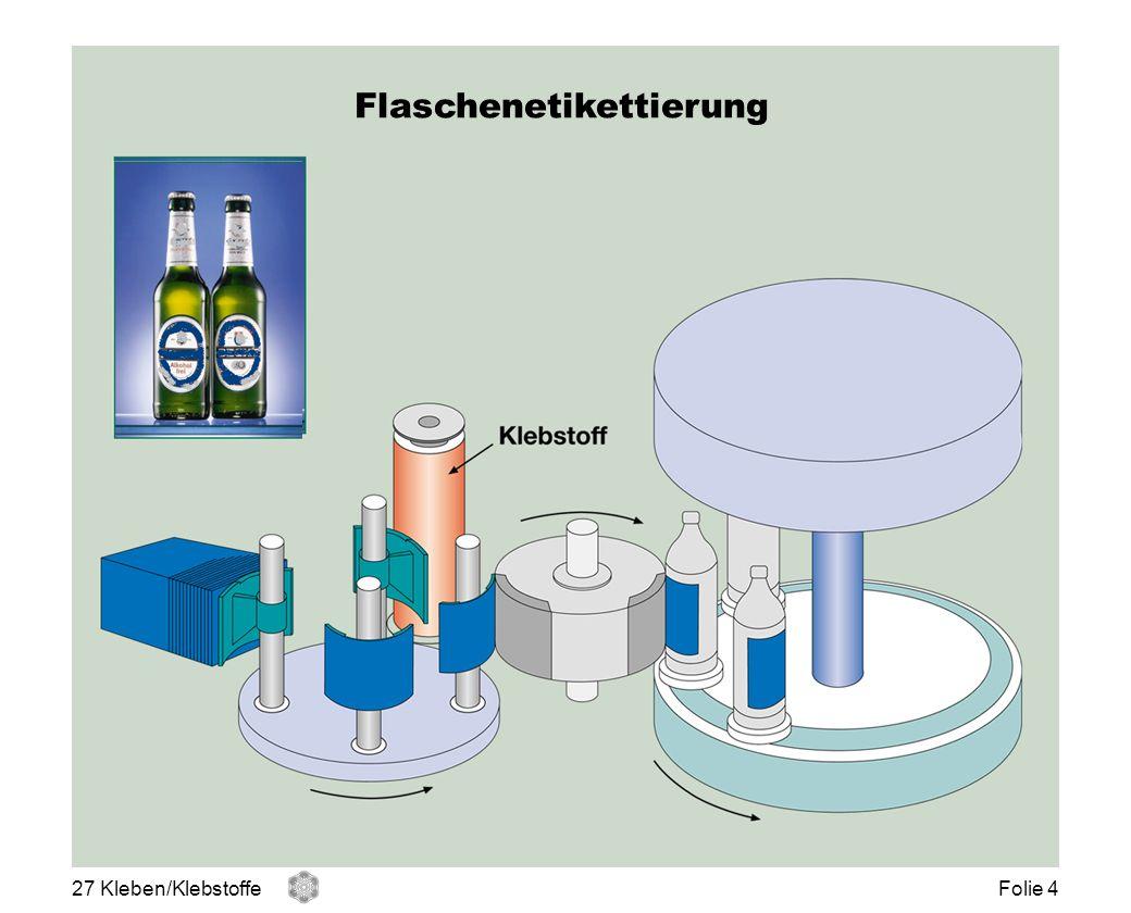 Flaschenetikettierung
