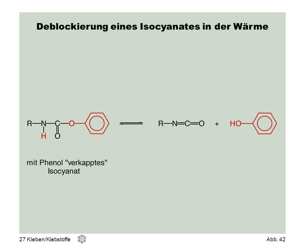 Deblockierung eines Isocyanates in der Wärme