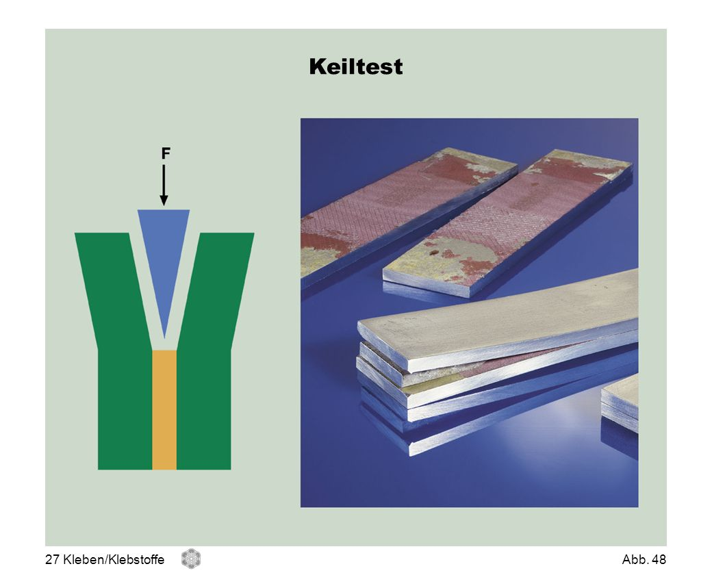 Keiltest Keiltest 27 Kleben/Klebstoffe Abb. 48